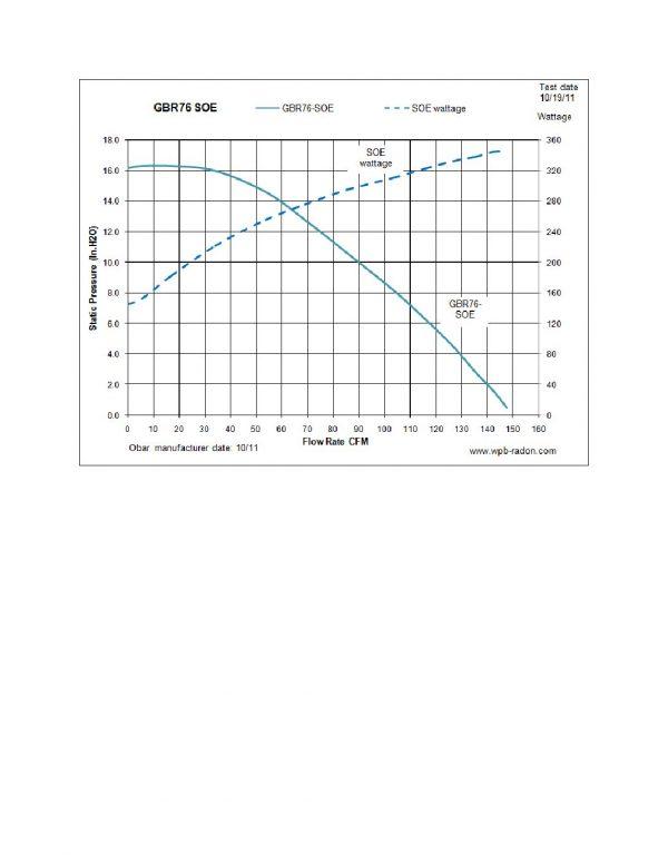 GBR76SOE-Graph-pdf.jpg