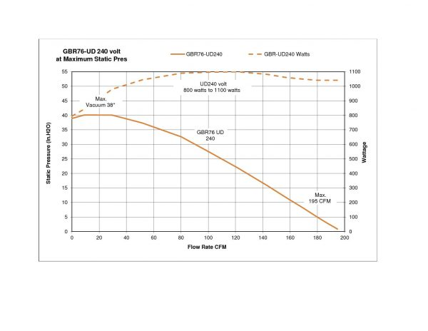 GBR76UD-240v-Graph-pdf