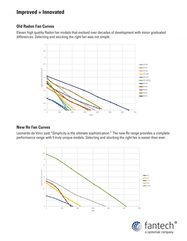 Rn-old-and-new-fan-curves-scaled-1.jpg